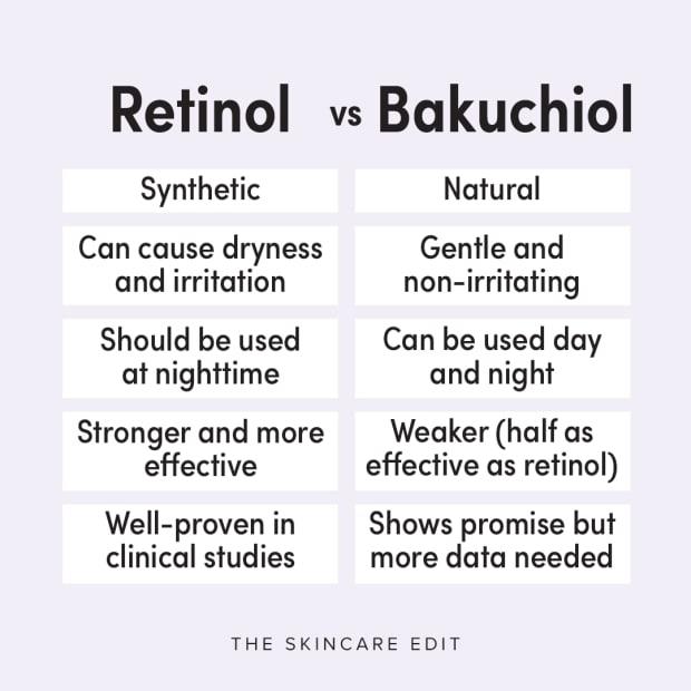 Retinol vs bakuchiol